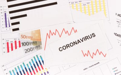 Volatility and COVID-19 Update